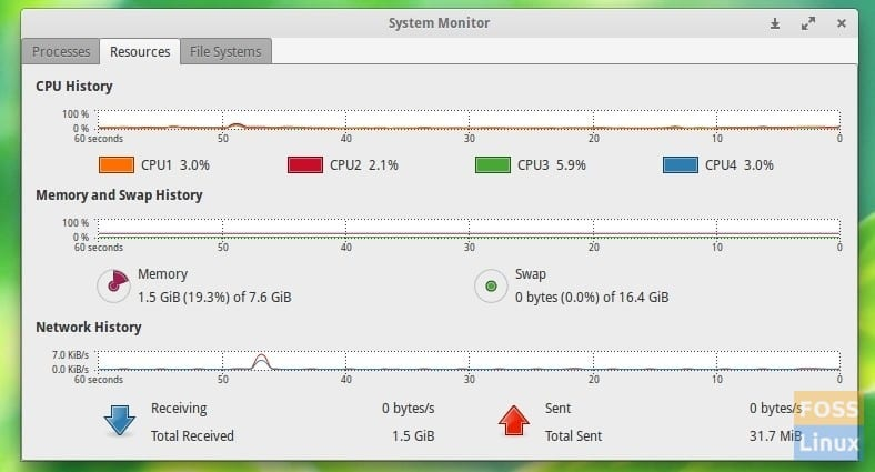 How to check hard disk, CPU, and memory usage in elementary
